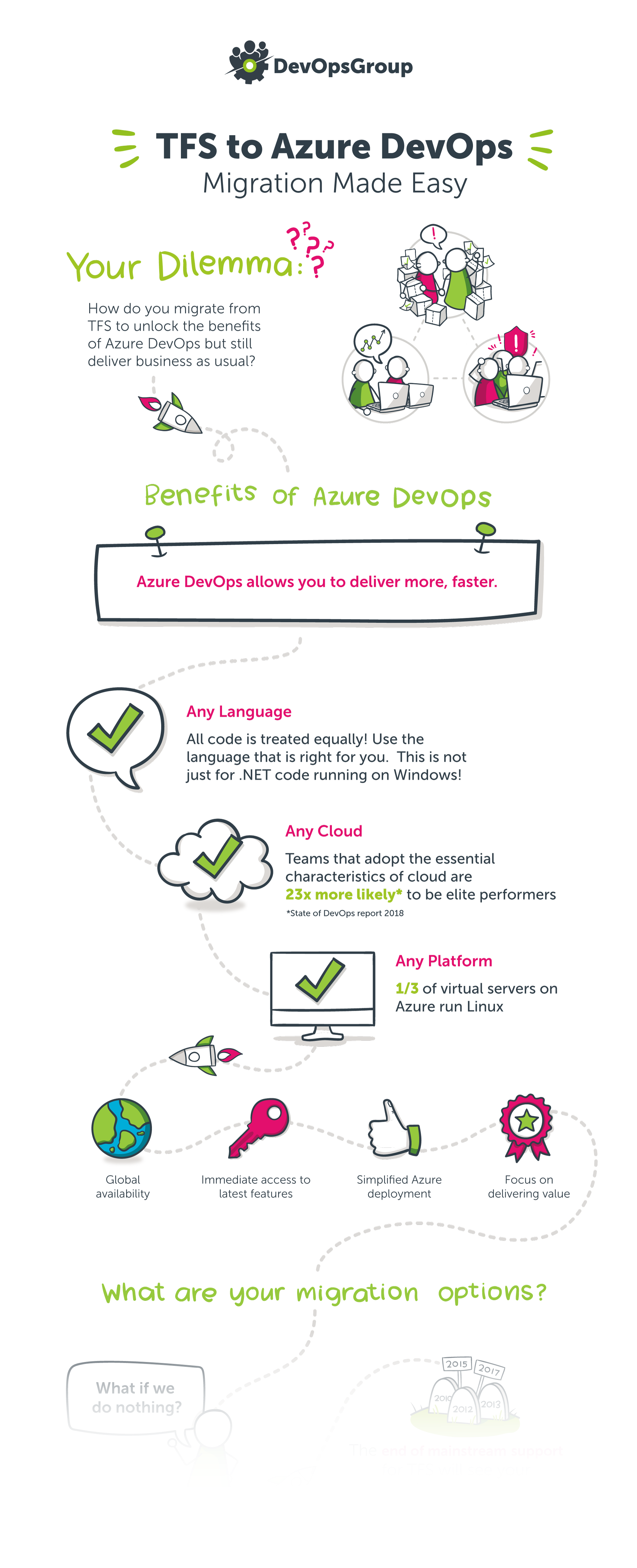devopsgroup_tfs_migration_infographic_email_cutoff-1